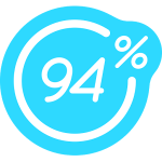Pou te recomienda… ¡94%, de preguntas y respuestas!